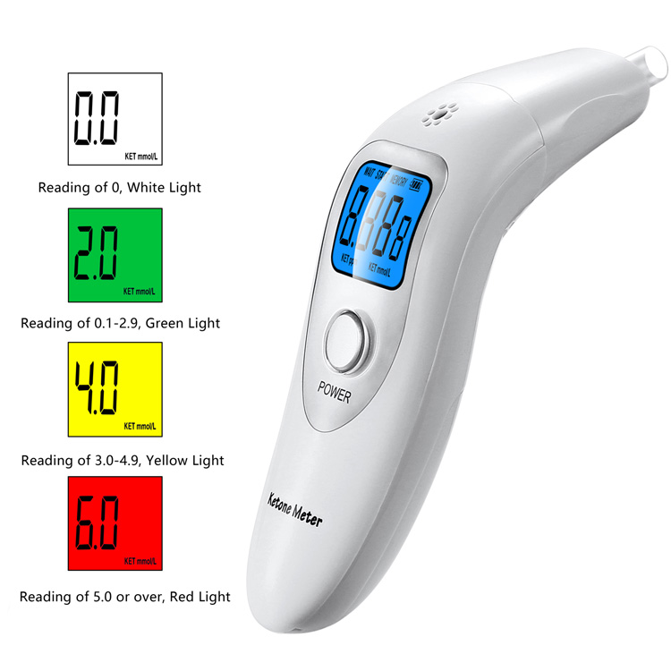 2019 New Style Factory Price Ketone Diet Keto Meter with FDA