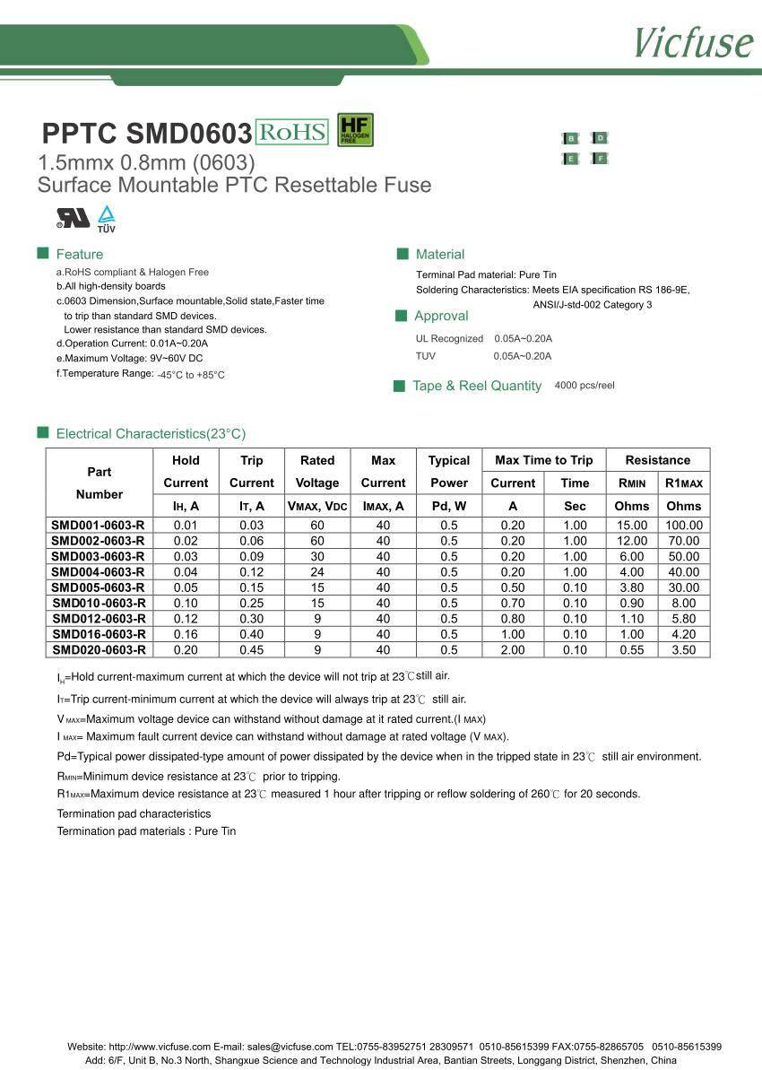 PPTC  MSD0603