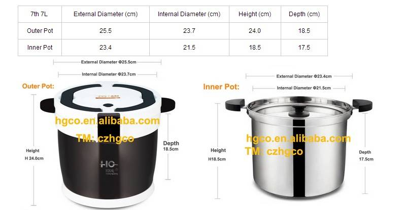 2016 New excellent product stainless steel no fire re-cooking pot /energy saving cooking pot/ magic