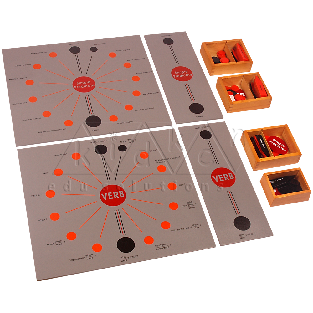 L017-Logical Analysis : Set of 4 Boards
