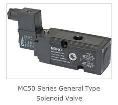 General Type Solenoid Valve of pneumatic actuator