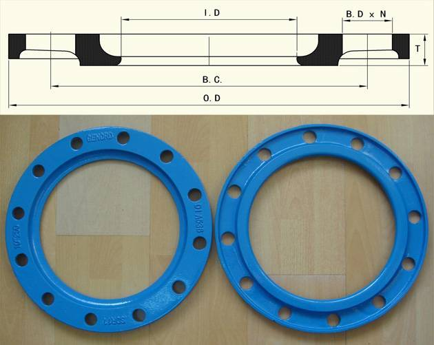 Ductile iron Back up rings