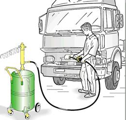 Mobile oil kit