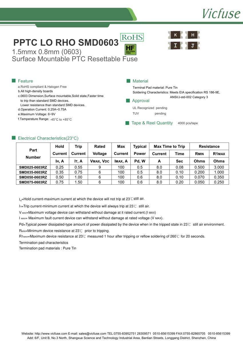 Vicfuse  miniature fuses  SMD0603