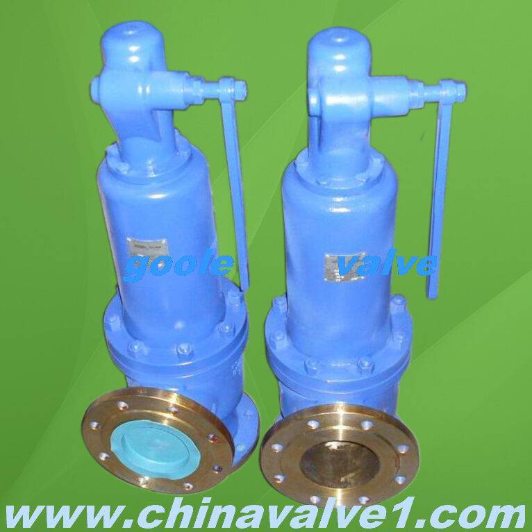900 Series DIN Spring loaded Pressure Safety Valve