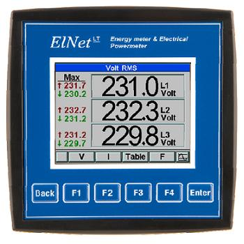 Control Application ELNet-LT Powermeter