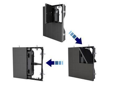 Led screen&Led panel