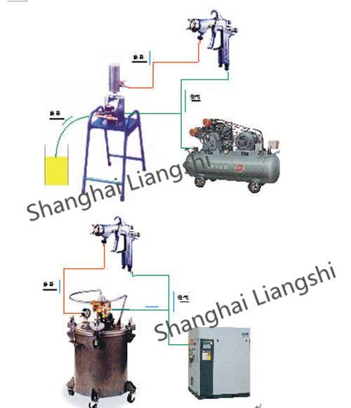 Paint/Oil/Wire/Enamel/Liquid Spraying Equipment--Air Spray