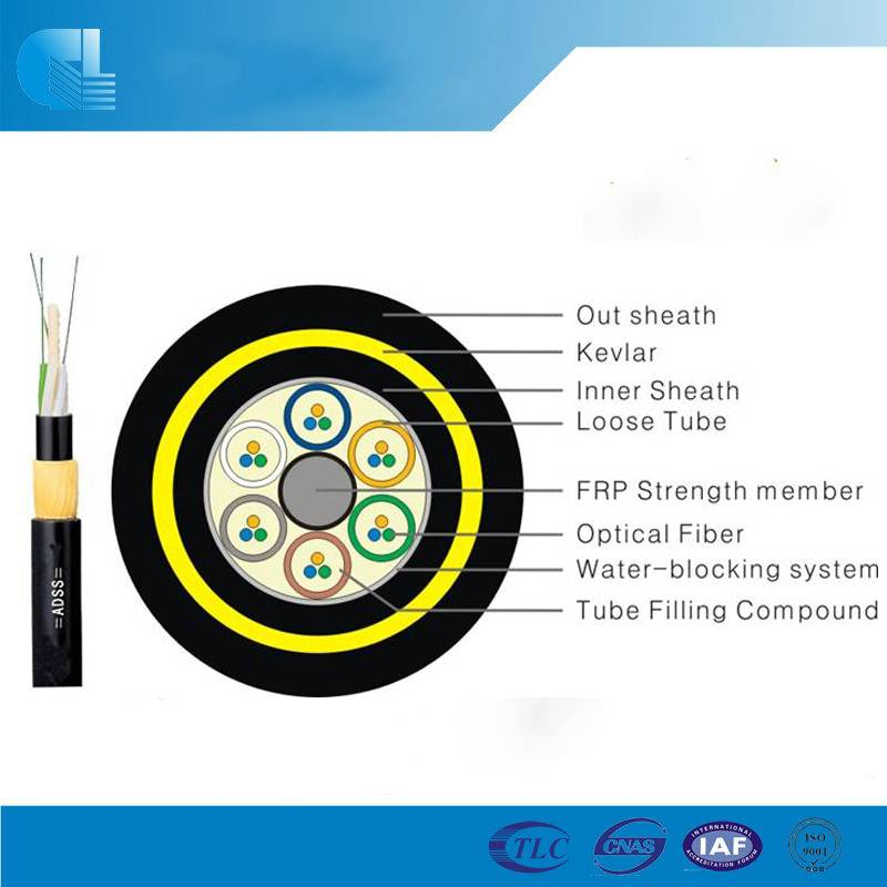 Standard All-dielectric Self-supporting Fiber Optic Cable-ADSS