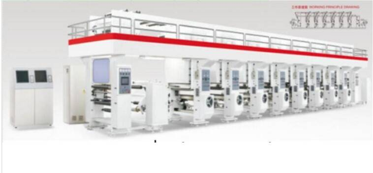 QDASY-A Computer Rotogravure Printing Machine/gravure printer machinery/equipment/roto/intaglio/ pho