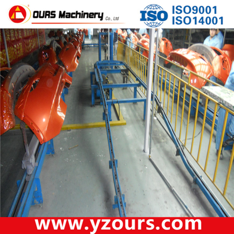 Painting equipment/ line for car industry