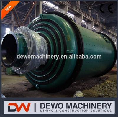 widely used environmental balls mill equipments