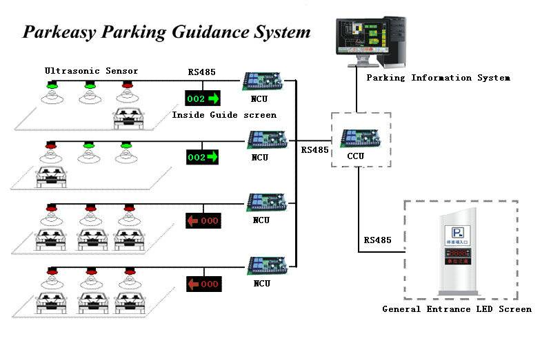 e r diagram of car parking system Mitchell1's wiring diagrams mitchell1(r) use this handy component locator to find the system wiring diagram in which the component is parking brake switch.