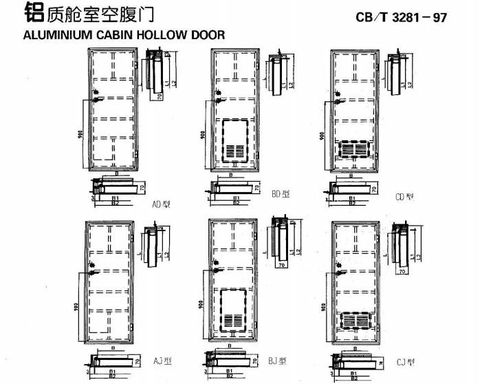 Aluminium cabin hollow door
