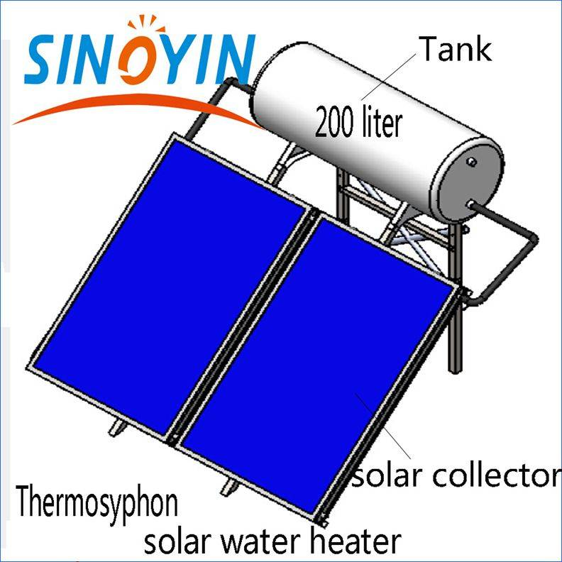 Compact solar thermal water heater of 200 liter