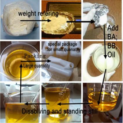 Anti-estrogen Steroids Liquid Clomifene Citrate/Clomid CAS 50-41-9 Paypal Juaner