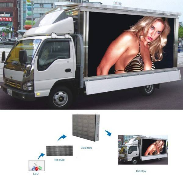 Truck LED Screen P10mm