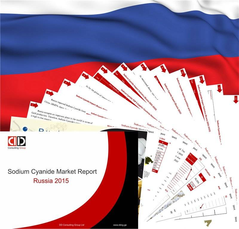 Sodium Cyanide Annual Summery Market Report RUSSIA 2015