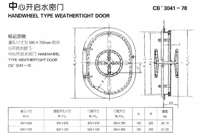 Handwheel watertight door