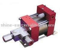 M Series Air Driven Hydraulic Pump