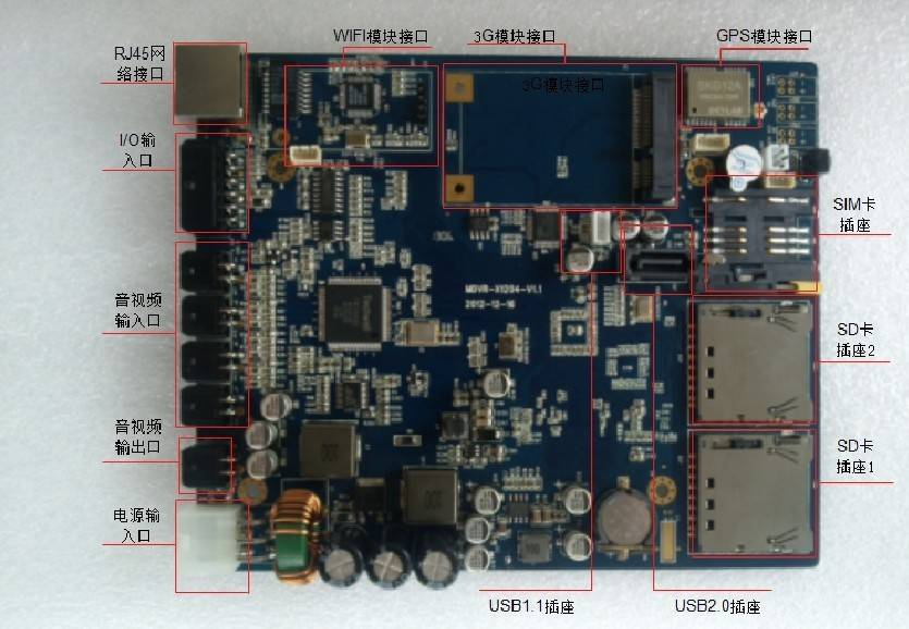 4-CH.2SD-CARD.HD Vehicle MDVR-3512 of Mainboard