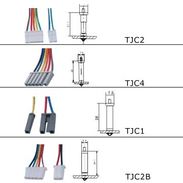 TJC2,TJC4,TJC1,TJC2B Connectors