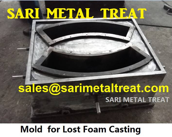 Mould mold for lost foam casting, lfc casting mold