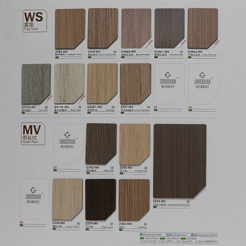 Melamine or laminate formica sheet prices hpl floor