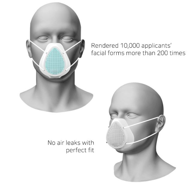 KN95 Silicon Mask for adults