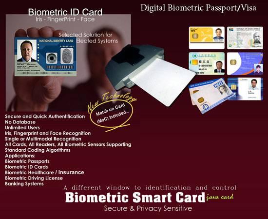 Biometric Digital Visa/Passport With Match On Card (MoC