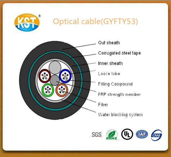 Communication cable/24-72 cores Stranded Non-metallic Armored and Double Sheath cable(GYFTY53)