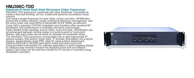 HD Boardcassting Handheld Video Transmitter