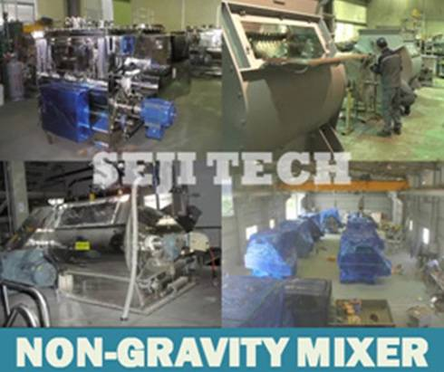 Industrial non gravity twin paddle mixer