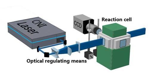 Laser Induced Fluorescence (LIF)