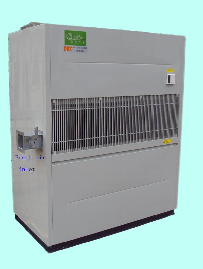 Industrial Air Conditioner Manufactures In China