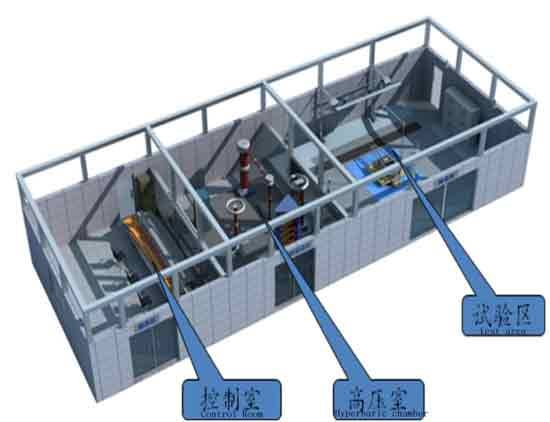 HRH-YW series rain environmental test chamber (artificial climate laboratory) equipment system simul