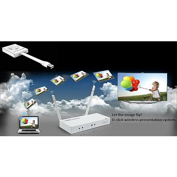Wireless Video Transmitter/Receiver,Wireless Transmitting to 50m