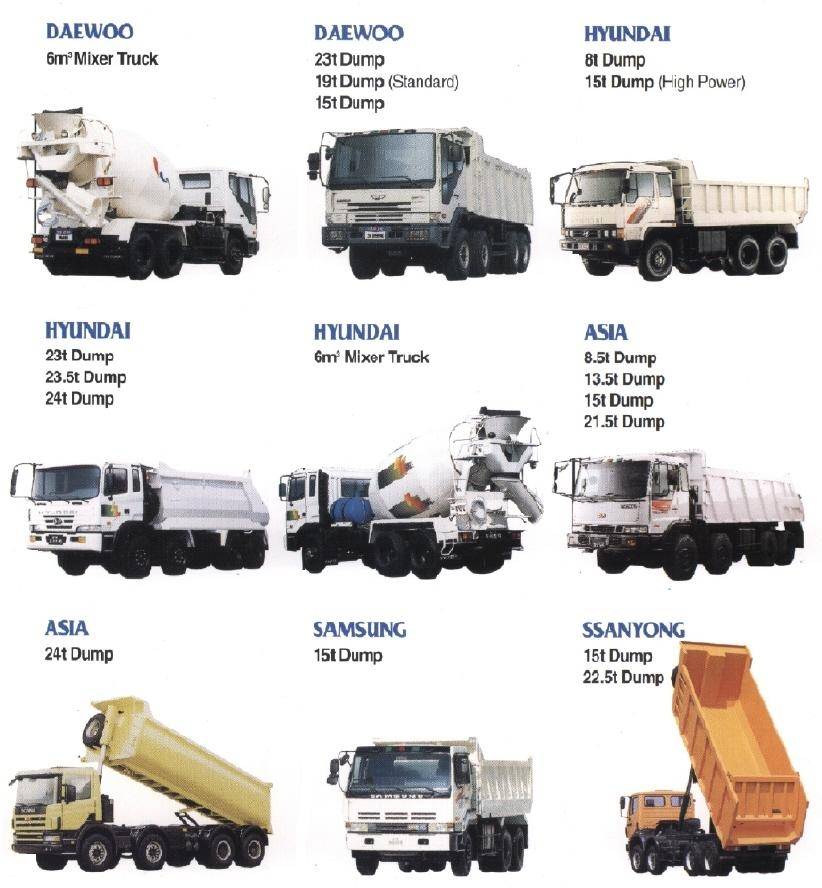 USED AUTOMOBILES AND SPAREPARTS