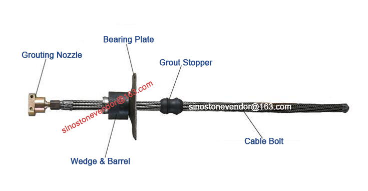 Hollow Groutable Cable Bolt