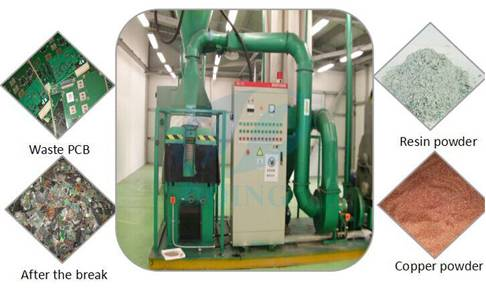 Printed circuit board recycling equipment