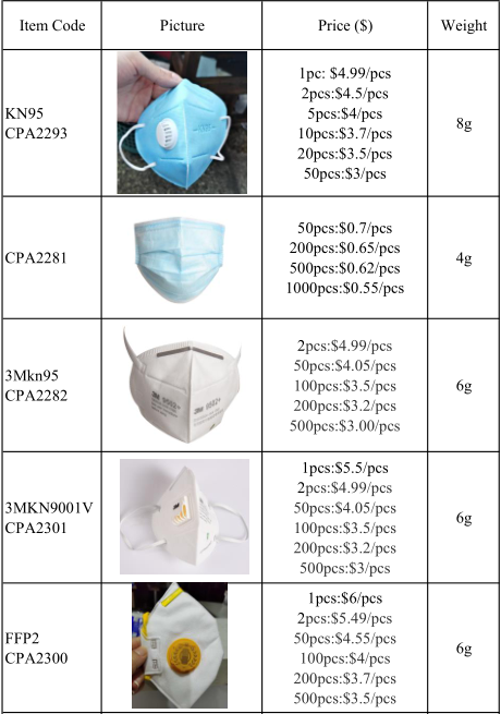 In StockDisposable Face Masks with Elastic Ear Loop 3 Ply Breathable and Comfortable for Blocking D