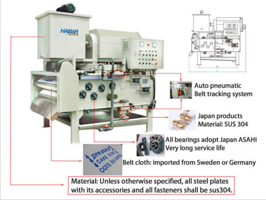 dehydrating belt filter press of rotary drum thickening