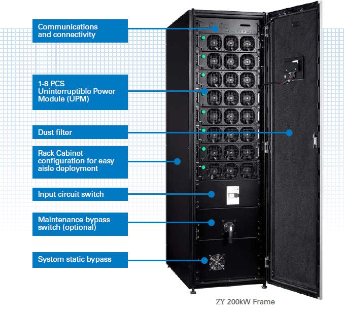 china good price Flexible Modular parallel Redundancy UPS 40kva three phase ups system