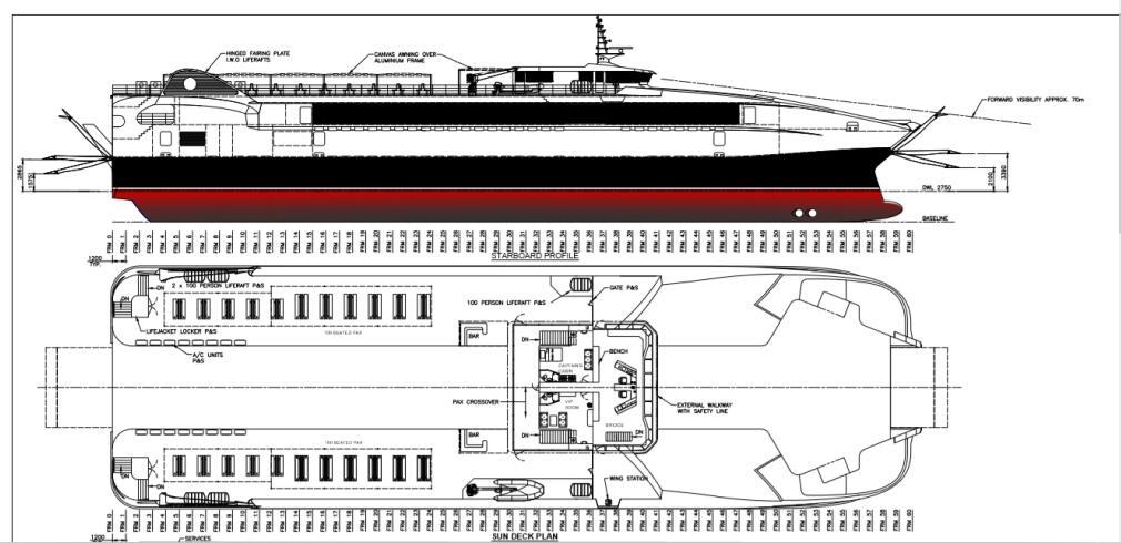 roro passenger ship
