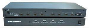 HDMI Matrix Switch(4-ch input, 4-ch output)
