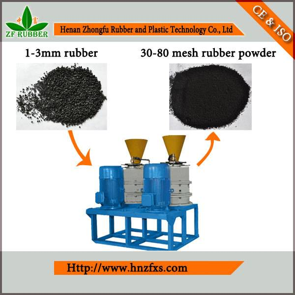 Waste Tyre Recycling Equipment--Rubber Fine Milling Machine