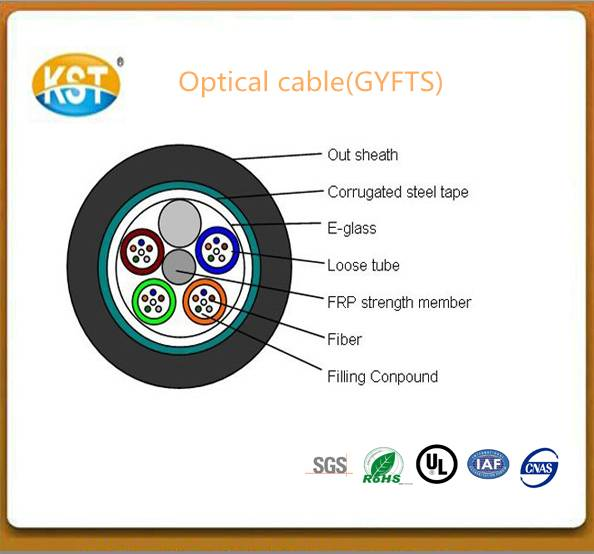 E-glass cable/6-12 cores Stranded Non-metallic Armored Outdoor Cable(GYFTS)