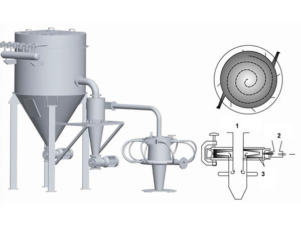 Ultrasonic Jet Mill