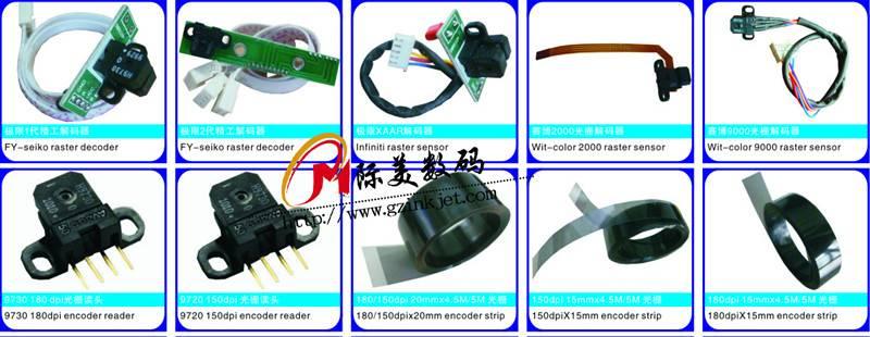 Raster decoder/encoder reader/encoder strip
