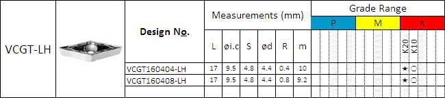 VCGT-LH tungsten carbide insert